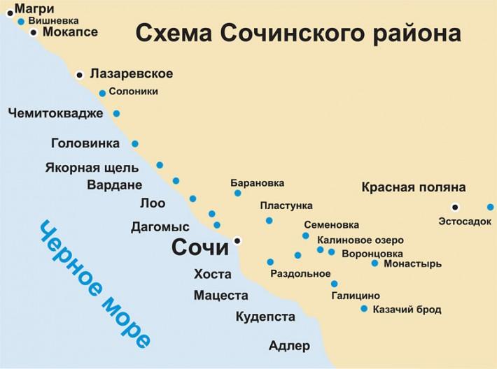 Карта-схема районов Сочи