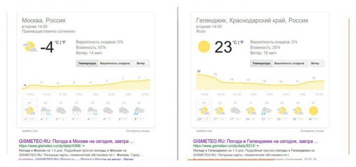 Разница температур между Москвой и Геленджиком